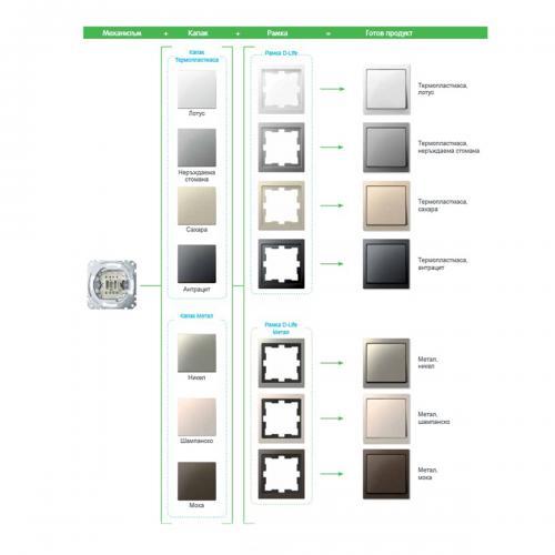 SCHNEIDER ELECTRIC - MTN4050-6551 рамка петорна метална шампанско D-Life Merten