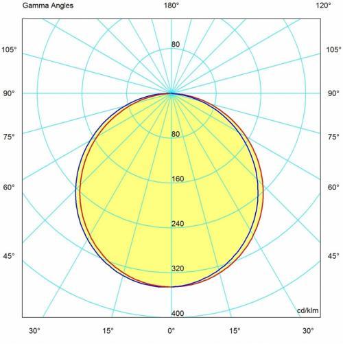 ULTRALUX - LPS1240 LED панел за вграждане, квадрат, 12W, 4000K, 220V, неутрална светлина, SMD 2835