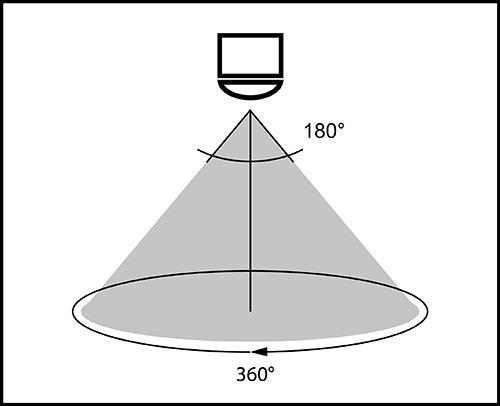 ULTRALUX - MSOM МИКРОВЪЛНОВ СЕНЗОР ЗА ОТКРИТ МОНТАЖ, IP44, 360° / 180°, 1-8 М