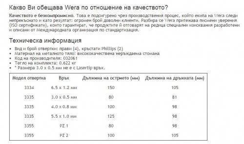 WERA - Комплект отвертки Kraftform Stainless Steel 3334/6