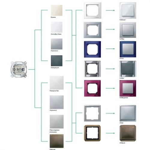 SCHNEIDER ELECTRIC - MTN4581-0000 USB розетка 1400мА  Merten