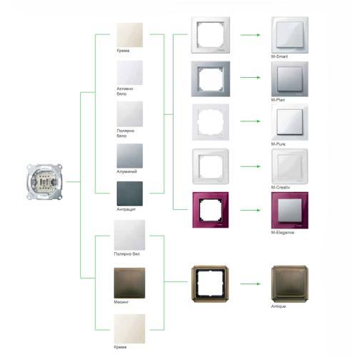 SCHNEIDER ELECTRIC - MTN466644 Лицев панел за 2xRJ45 крема Antique